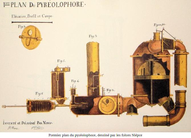 plan-pyréolophore